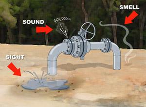 Gas Leaks Amp Leak Detection In Dallas Richardson Amp Plano